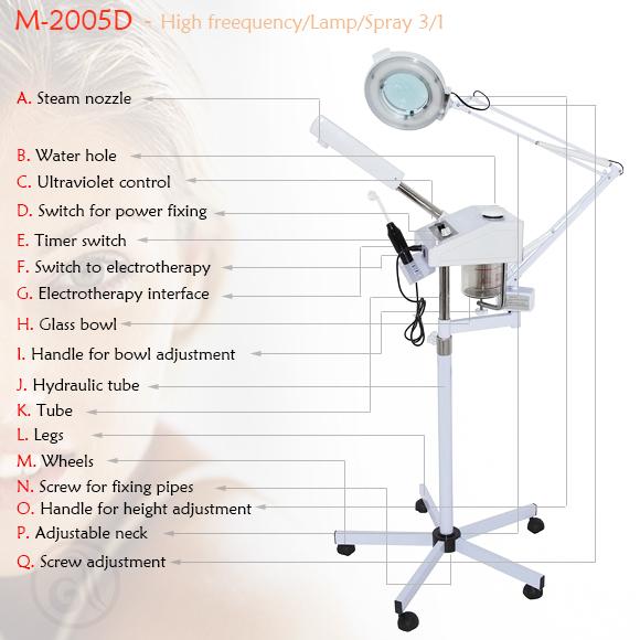 Kozmetički aparat za tretmane lica i tela M 2005 D
