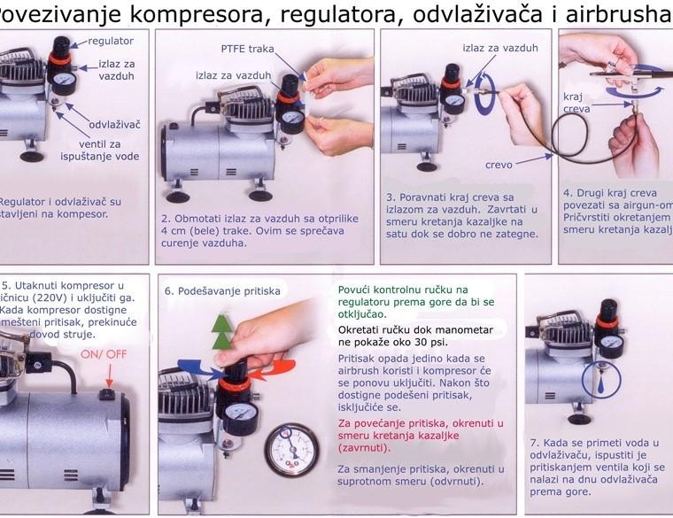 Klipni bezuljni kompresor za airbrush AS186 sa rezervoarom od 3l