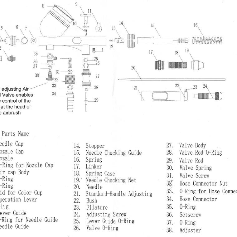 Pištolj za airbrush/aerograf BD203 gravitacioni sistem