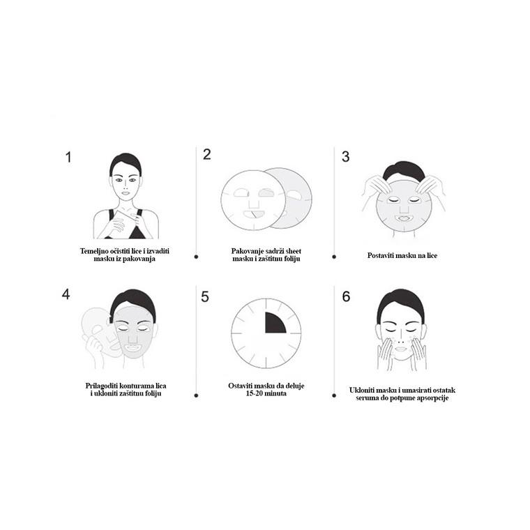 Sheet crna maska za obnavljanje kože lica ROLANJONA Hijaluronska kiselina 30ml