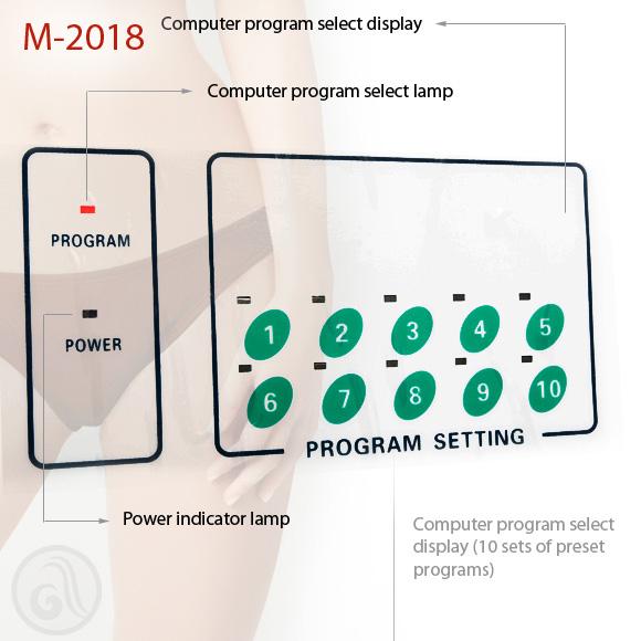 Kozmetički aparat za tretmane tela M2018 elektrostimulacija sa mikroprocesorom i 20 silikonskih elektroda